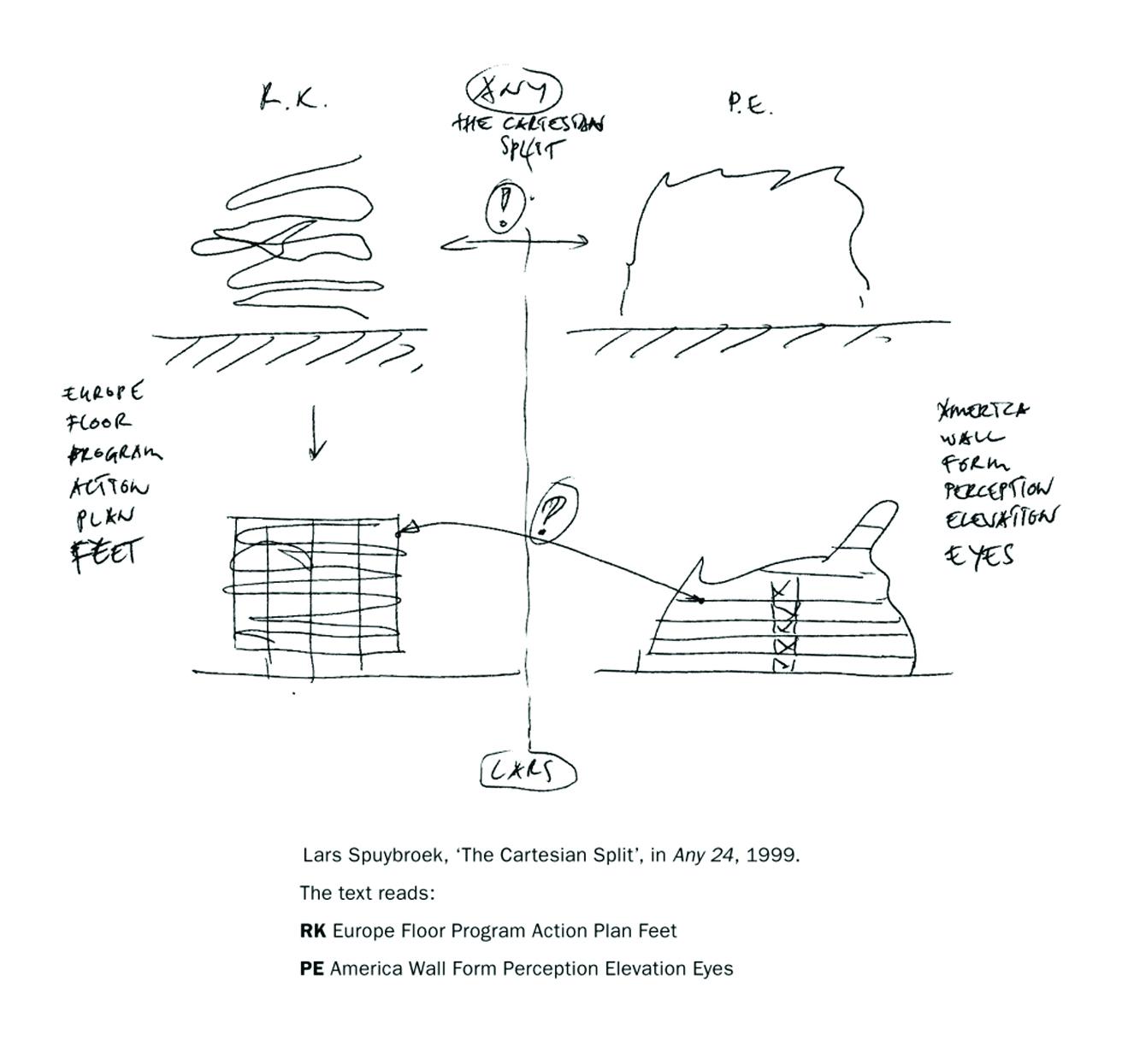 اسکیس «لارس اسپای بروک» در نشریه ANY که نمایشی از تفاوتهای دو نوع معماری آمریکایی و اروپایی است. RK مخفف رمکولهاس اروپایی و PE مخفف پیتر آیزنمن آمریکایی است.